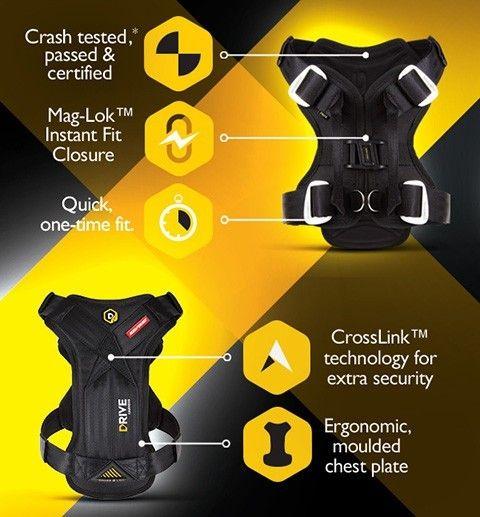 Convert Harness Features